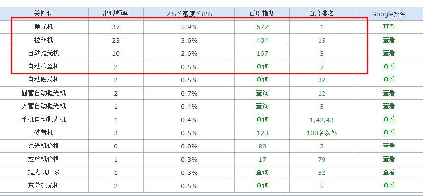 台湾最可爱 排名